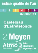 ATMO Occitanie - Indice de qualité de l'air