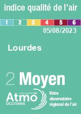 ATMO Occitanie - Indice de qualité de l'air - Lourdes (65100)